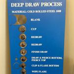 Deep Draw Process